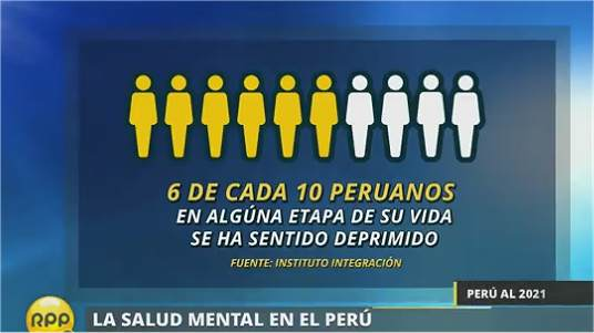 salud mental Peru
